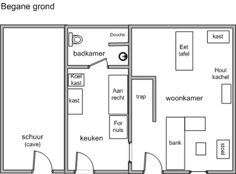 indeling_huis